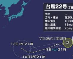 台風21号マンクットの進路予想